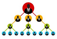 ponzi-pyramid