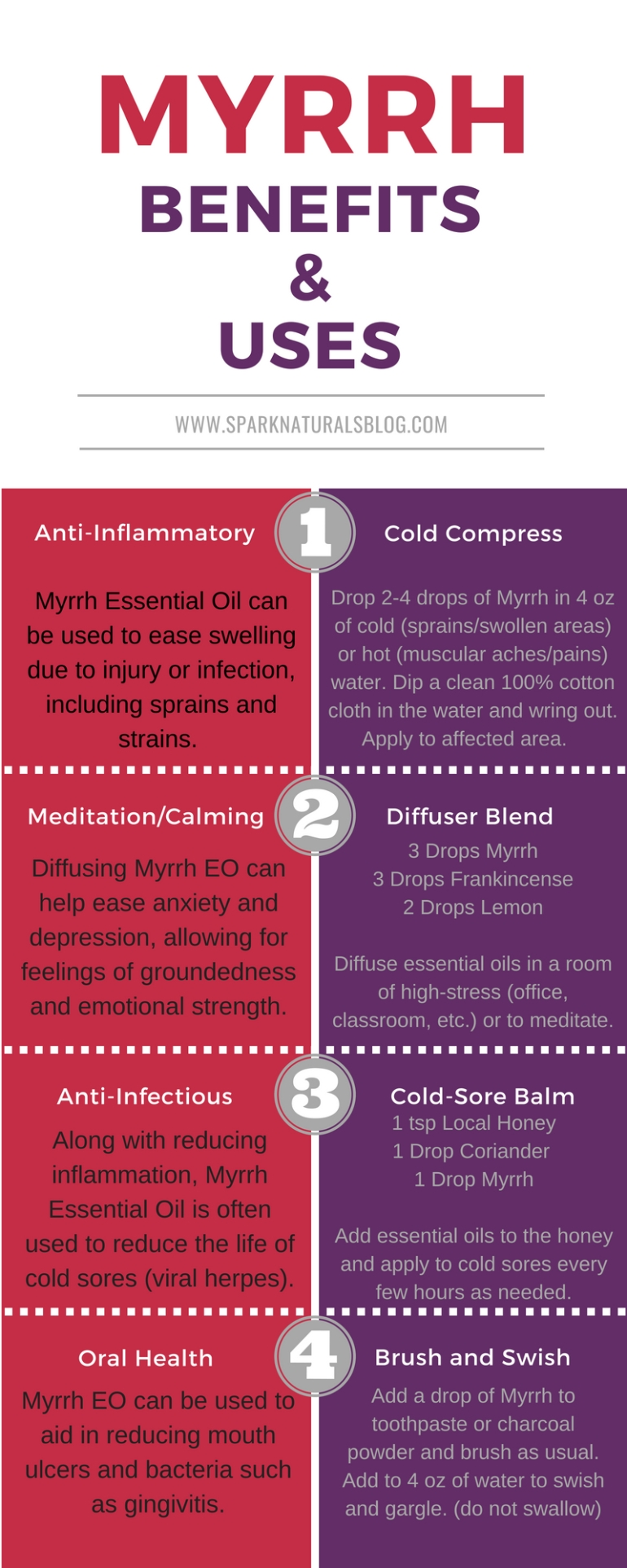 Myrrh Benefits & Uses